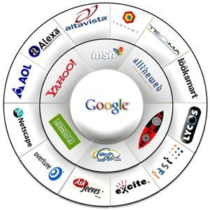 Search Engines UK