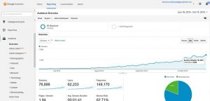 google-website-stats-analytics